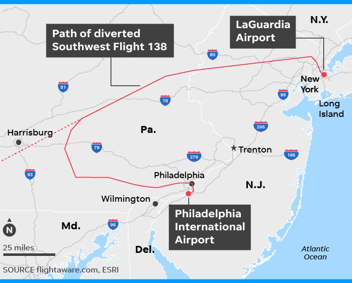Southwest Airlines, Plane, Crash, Female Pilot